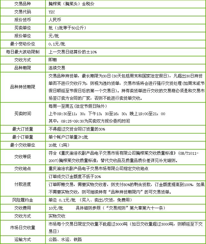 chongqingyufu111111111111