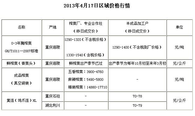 chongqingyfushiwu2013417