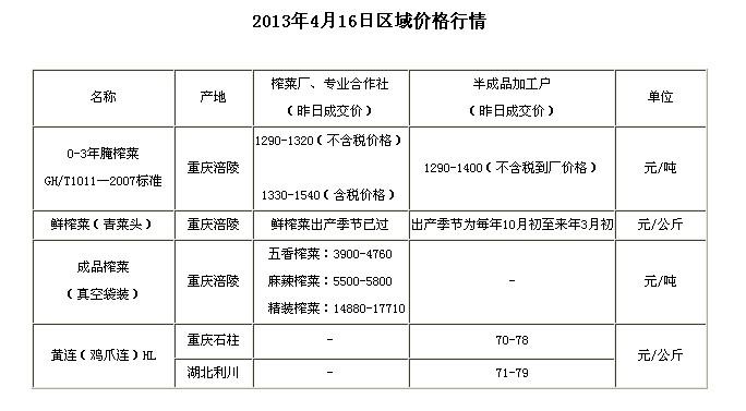 chongqingyufu2013416