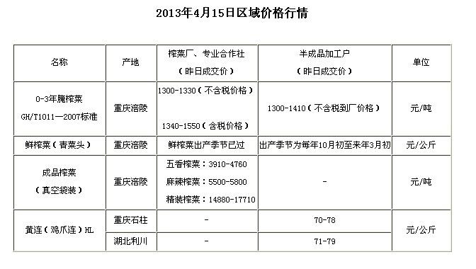 chongqingyufushiwubaojia2013415