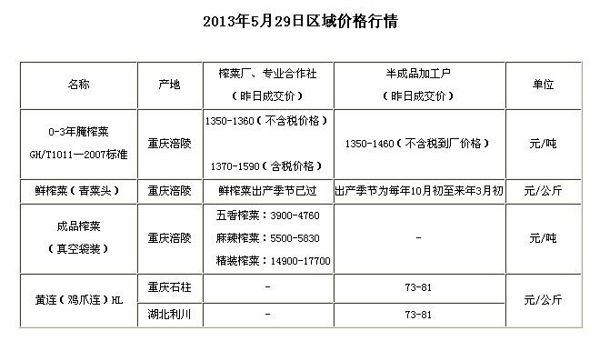 chongqingyufu2013529