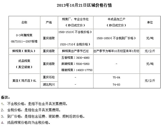 10.21 chongqing yufu bai