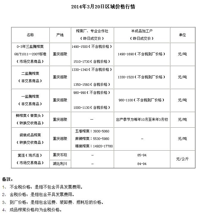 3.20  yufu  hangqing
