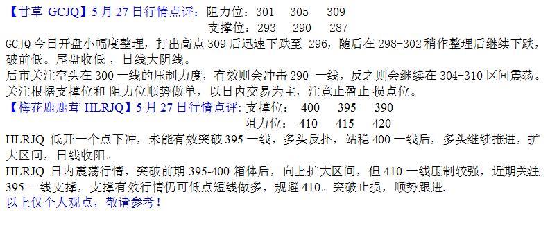 重庆渝涪榨菜5月27日行情分析