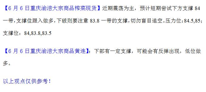 重庆渝涪榨菜6月6日行情分析